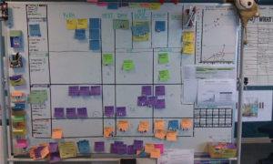 An example of a Kanban-style project board