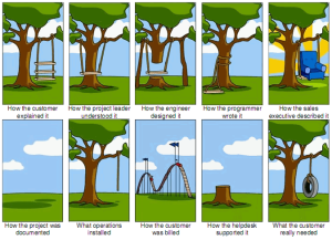 designing a tree swing