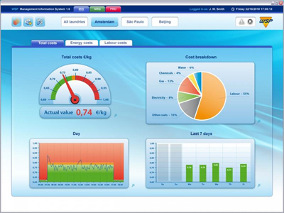 church management information system Churchinfo is a free church database program to help churches track members, families, groups, pledges and payments our feature set is comparable to expensive church management software packages.