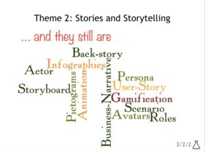 Stories and storytelling ideas and metaphors