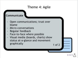 3_4_3-agile-communication