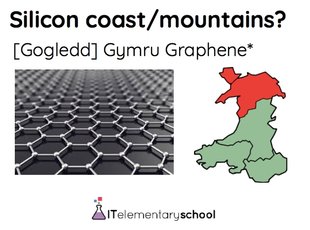 A new metaphor for North Wales, graphene
